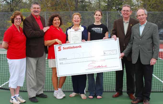 Scotiabank Open House 2008